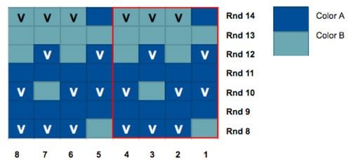 عکس جدول راهنمای بافت کلاه پسرانه