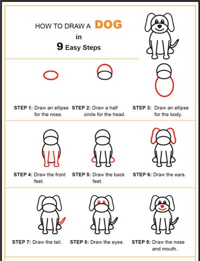 آموزش نقاشی توله سگ